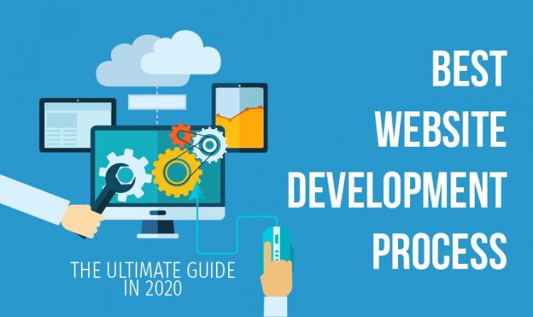 Best Website Development Process The ultimate guide in 2020