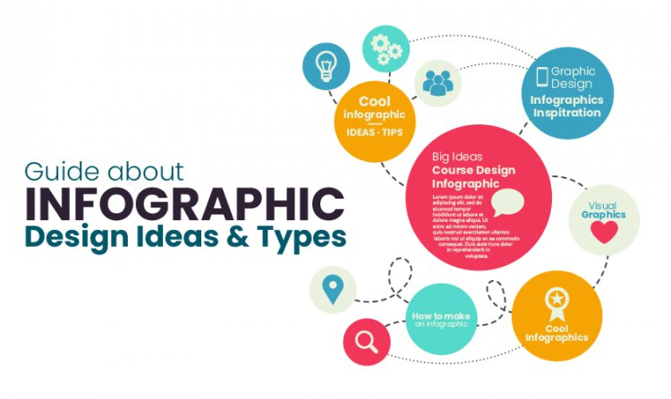 Guide About Infographic Design Ideas & Types