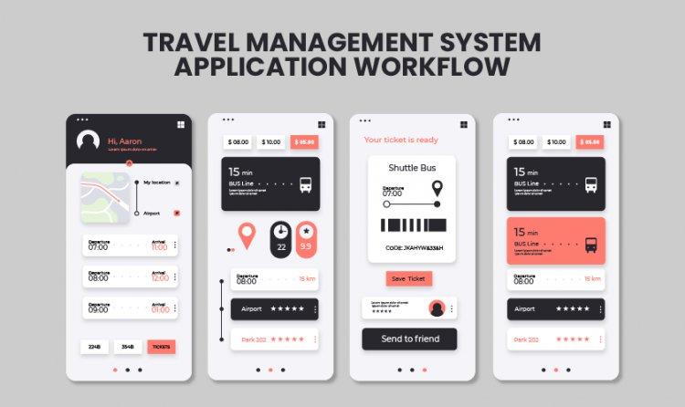 Travel Management System Application Workflow