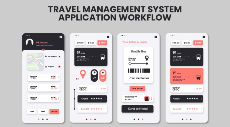 Travel Management System Application Workflow