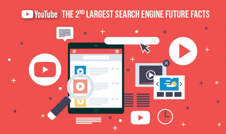 Youtube the 2nd Largest Search Engine Future Facts