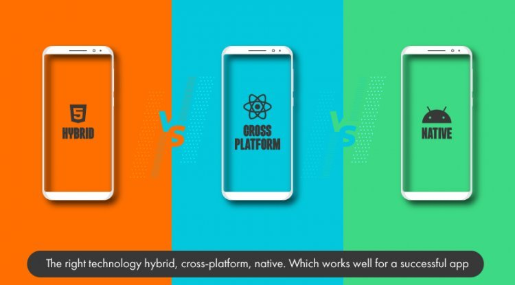 Which Technology Works Well For a Successful App? Hybrid, Cross-Platform, or Native