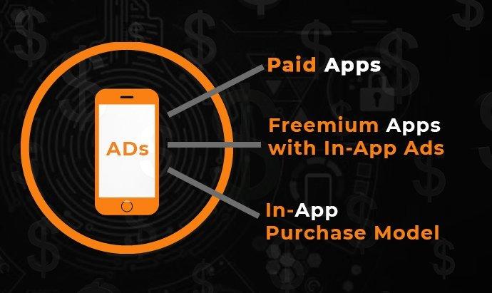 App Monetization Strategies - How Will the App Make Money?